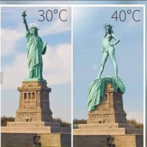 Celsius explained for muricans