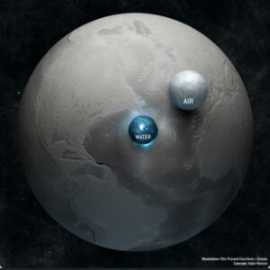 Earth Compared To Its Water And Air