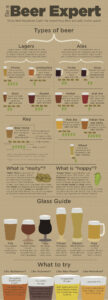 What kind of beer tastes the best?